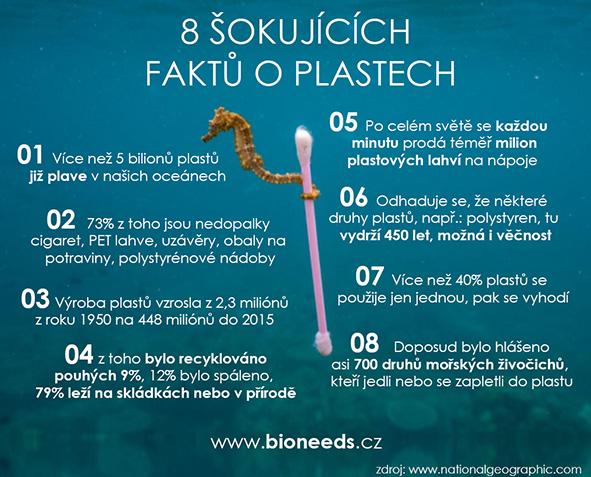 8 šokujících faktů o plastech
