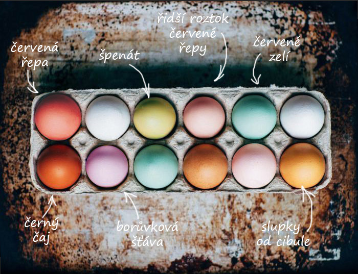 přírodní barvené vajíček ovocem a zeleninou, bez chemie